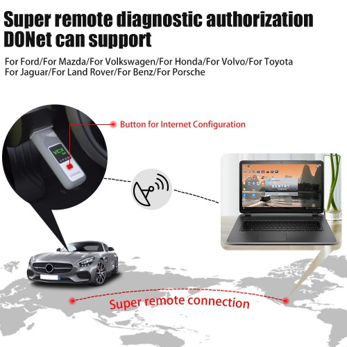 VXDIAG VCX SE For Benz obd2 scanner support the DoIp function Similar as VXDIAG C6 for Benz Multi-language