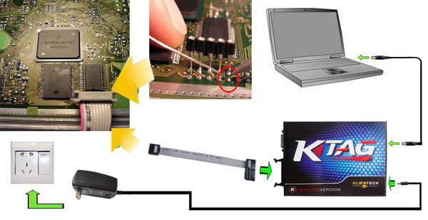 KTAG K-TAG ECU Programming tool Master Version