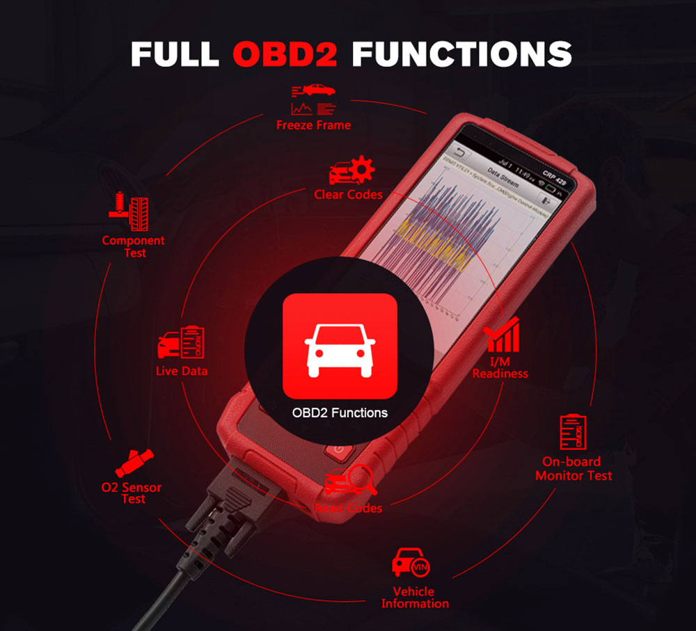 crp429-obd-functions