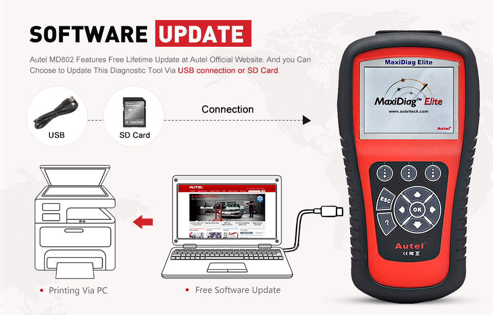 update-md802-software