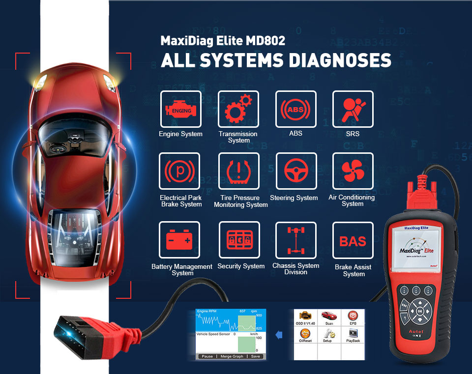 md802-all-system-diagnostic
