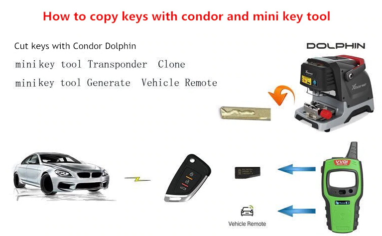 vvdi-mini-key-tool-and-condor