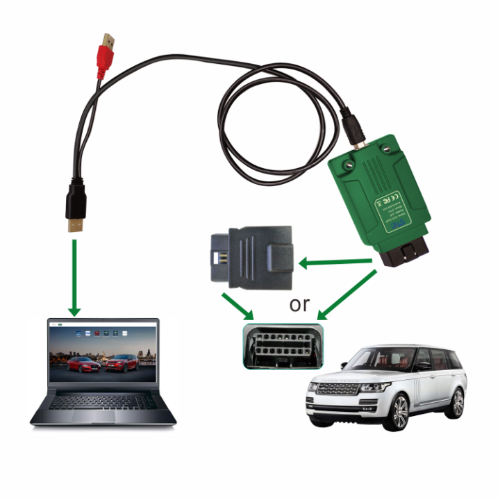 svci-jlr-doip-connection