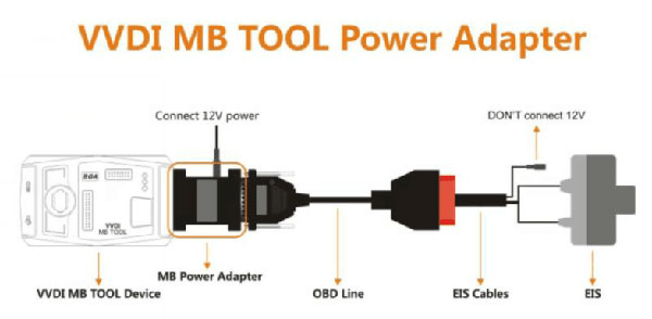 How to connect & use VVDI MB Tool Power Adapter