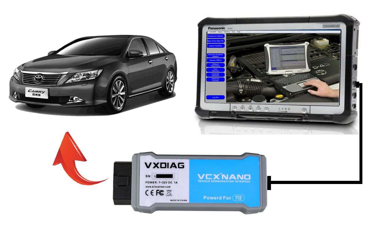 VXDIAG VCX NANO for TOYOTA connection