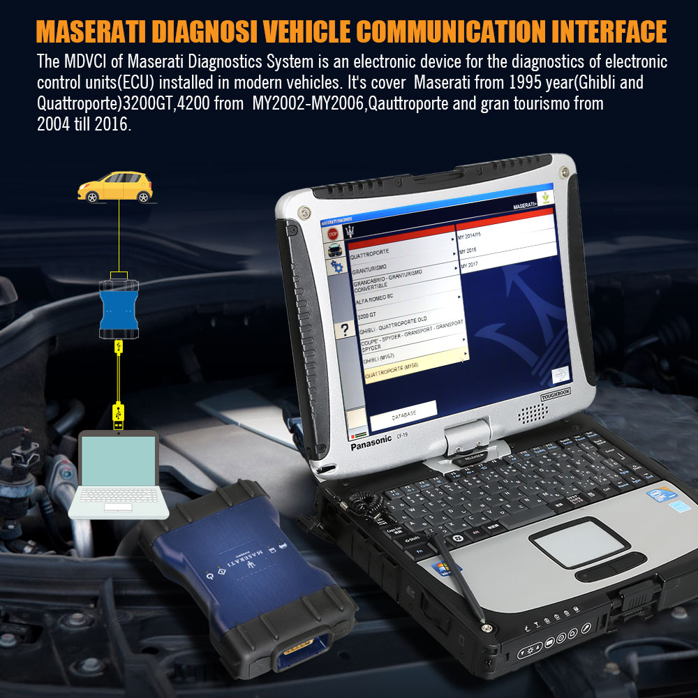 maserati-mdvci-diagnostic-tool-with-cf19-laptop 2